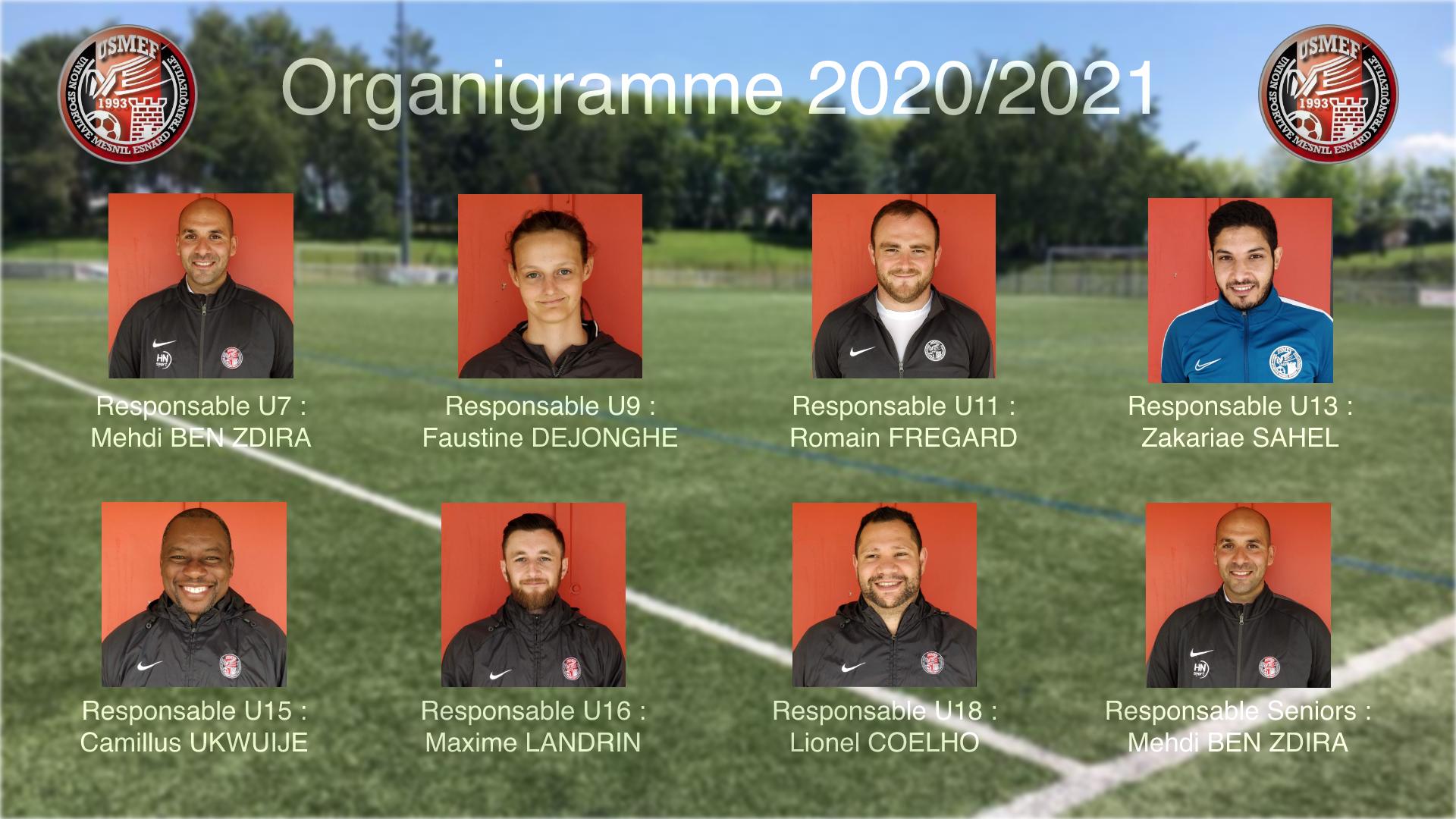 USMEF - Organigramme 2020/2021