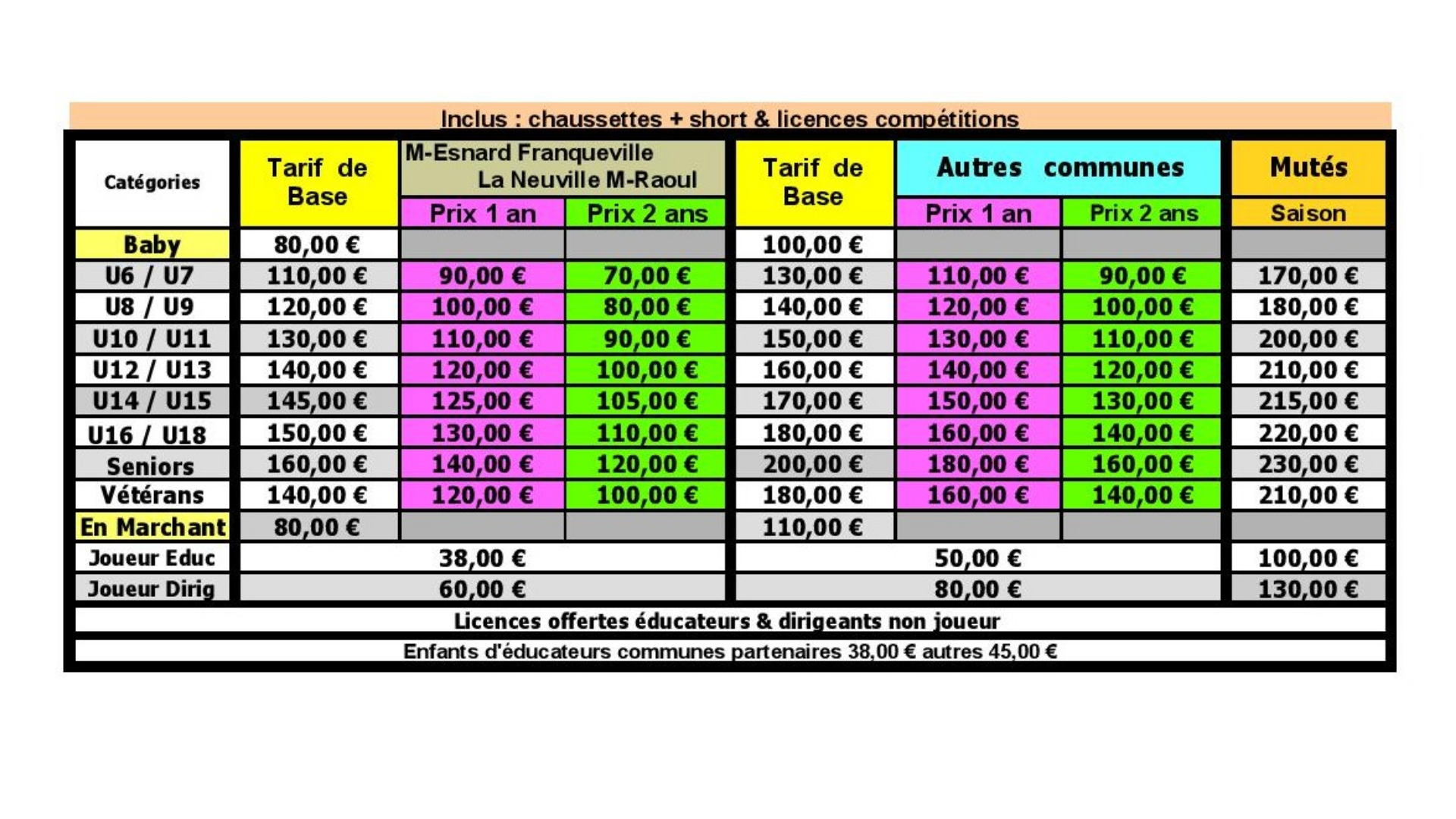 Tarifs des licences USMEF - Saison 2021/2022